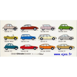 Carte Citroën Evolution