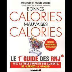 Bonnes Calories. Mauvaises Calories