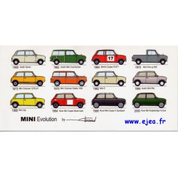 Carte Mini Evolution