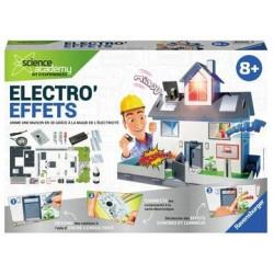 Science Academy Electro'...