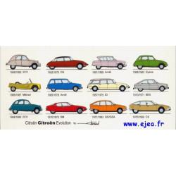 Carte Citroën Evolution