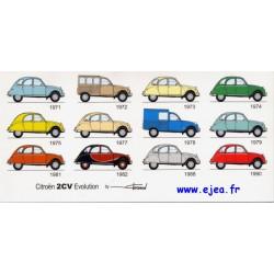 Carte 2CV Citroën Evolution...