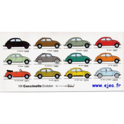 Carte VW Coccinelle Evolution